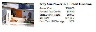 The Cost of Solar Power for Homes Summary