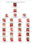 Ahli Jawatankuasa Pergerakan Wanita UMNO Negeri Sabah