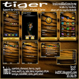 Tiger by ind190