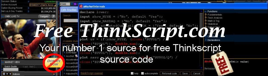 Free ThinkScript code for ThinkorSwim