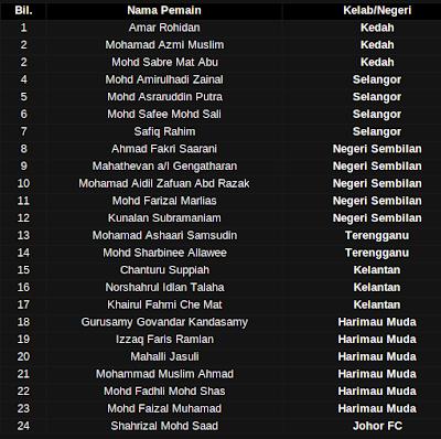 sepak Malaysia - Pusingan Kelayakan Piala Dunia 2014 pada 29 Jun 2011