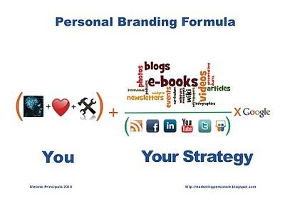 formula del personal branding