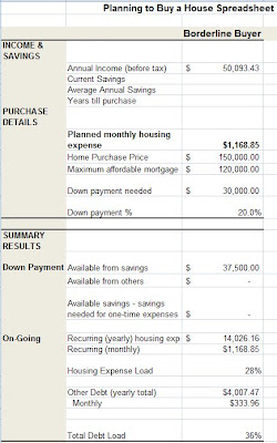Excel spreadsheet to evaluate/benchmark purchasing a home affordability