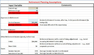 Retirement planning: Savings needed assumptions