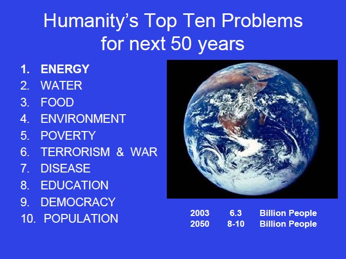 an overview of the earths biggest problem humans Nrdc works to safeguard the earth—its people, its plants and animals, and the natural systems on which all life depends.