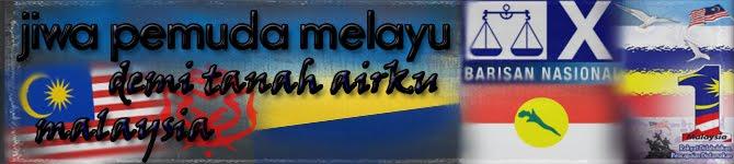 Jiwa Pemuda Melayu