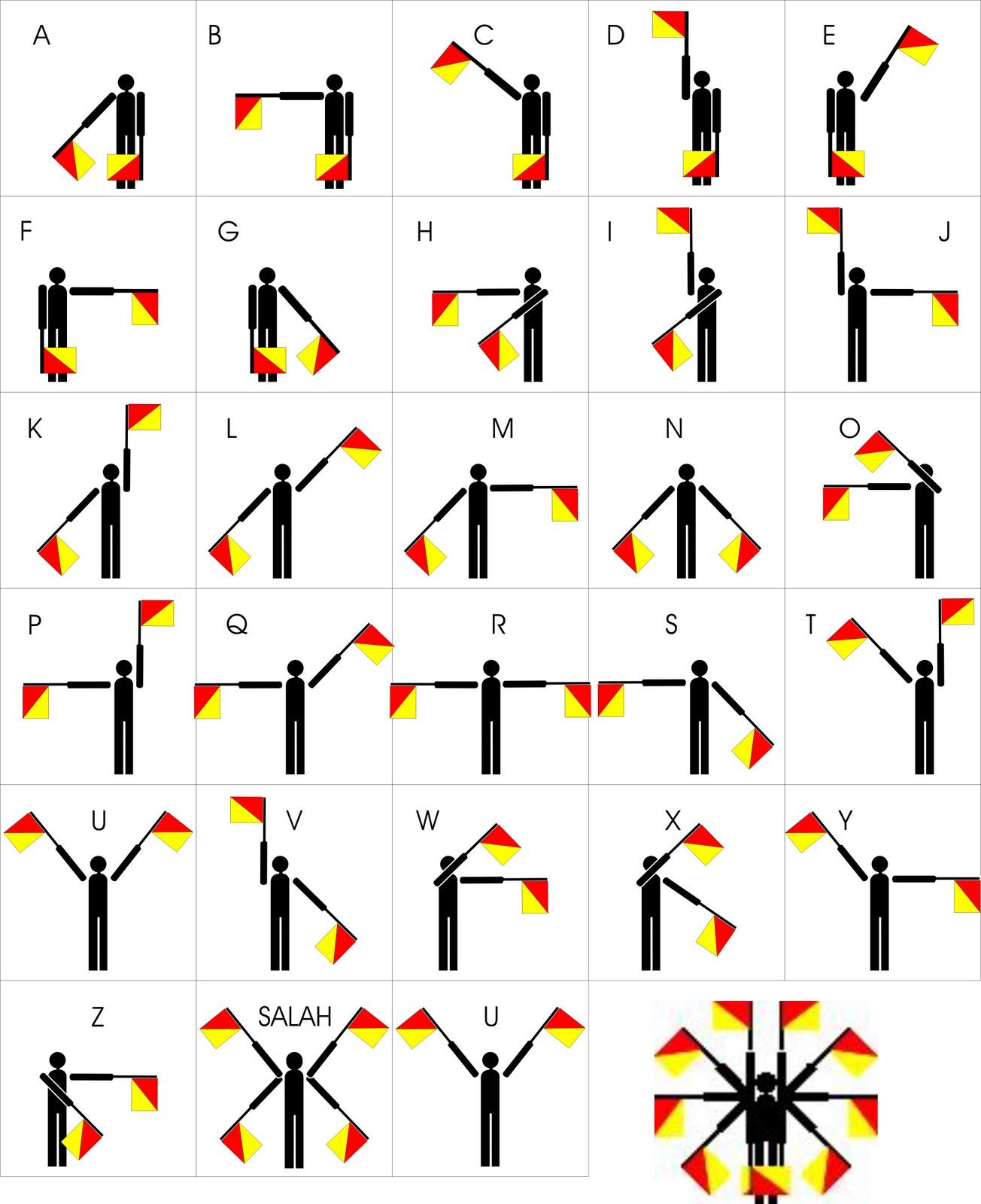 how to make semaphore flags