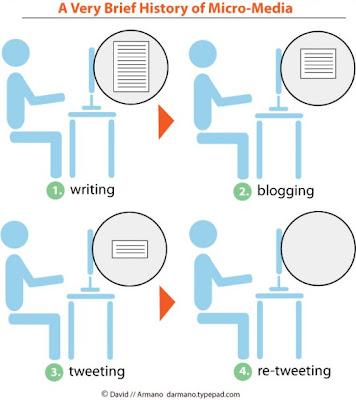 Ecrire pour le Web