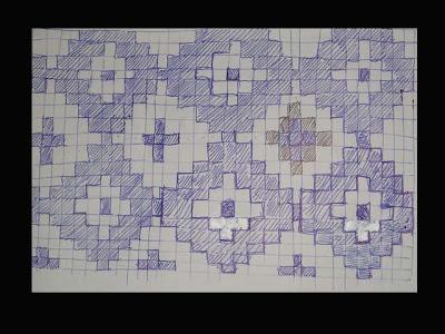 Buatlah pola hias pada kertas kotak-kotak misalnya seperti dibawah