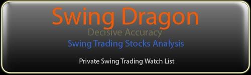 Swing Dragon Stocks Analysis