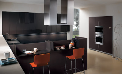 Contemporary Kitchen Decor