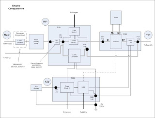 Electric Vehicle Wiring Diagram from 3.bp.blogspot.com