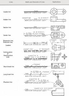 Alphabet of Lines Handouts (W80636)
