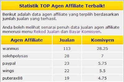 Top 5 Cabaran RM1K