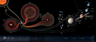 exploración espacial historia