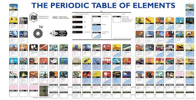 Usos y utilidades de los elementos de la tabla periodica tabla peridica podemos encontrar todos los elementos qumicos y sus principales usos en los materiales que forman parte de nuestra vida diaria urtaz Choice Image