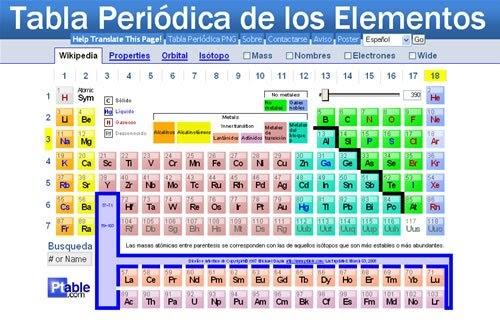 Blog de qumica historia de la tabla periodica urtaz Image collections