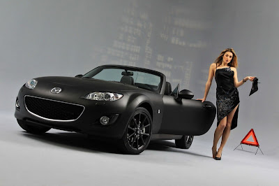 Mazda Credit Facilities