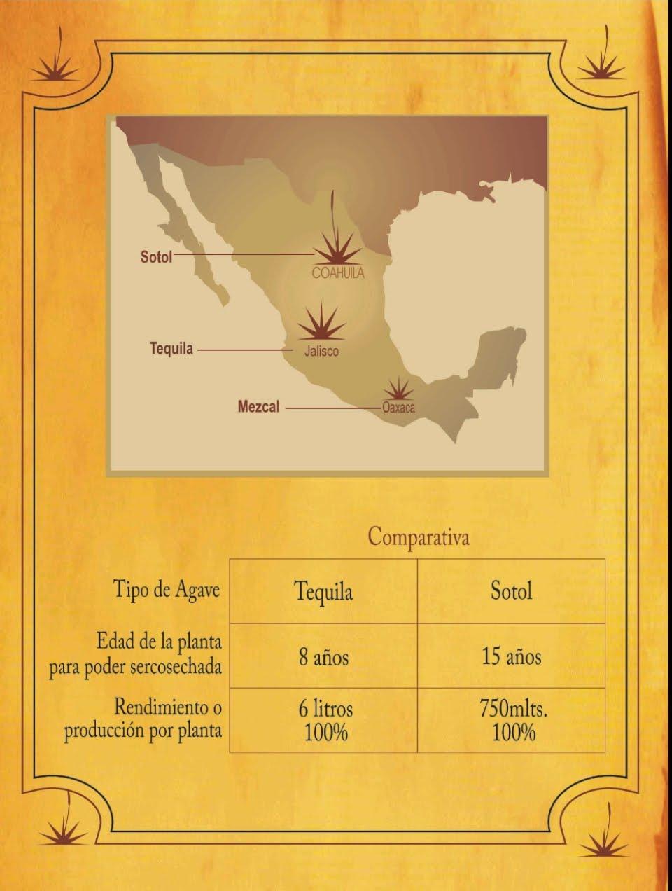 DENOMINACIONES DE ORÍGEN DEL AGAVE MEXICANO