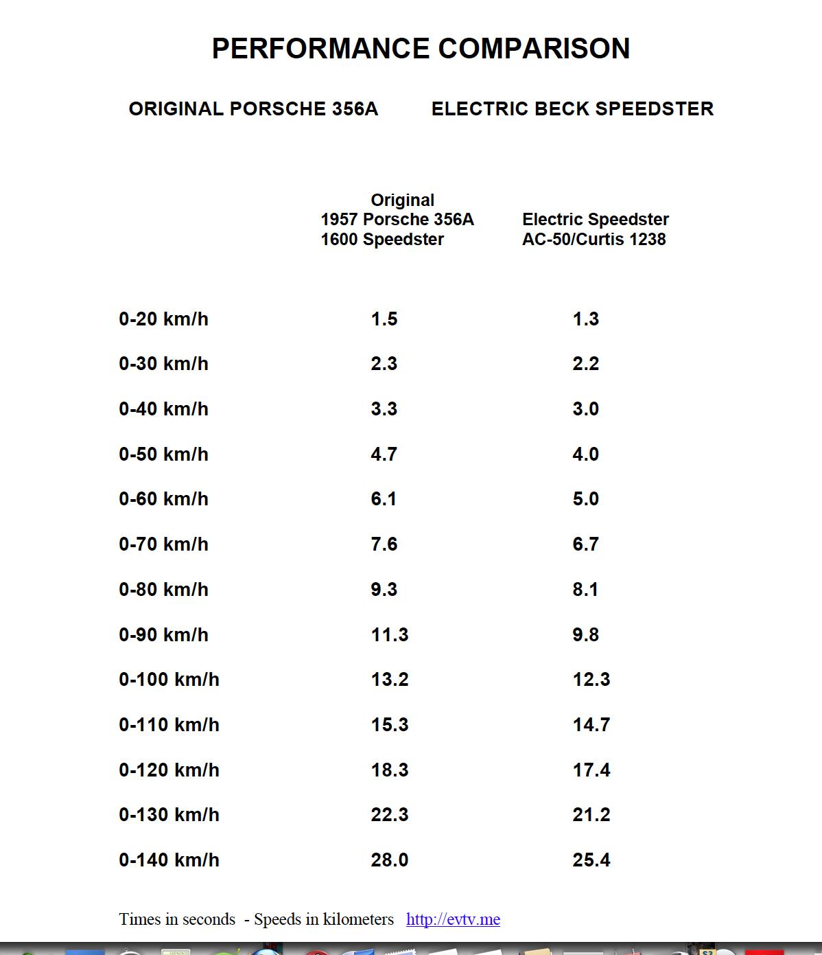 2004 porsche cayenne turbo engine wiring diagram photos for help elsavadorla