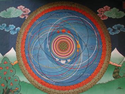 Kalachakra Astrology Mandala