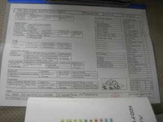 Toyota Alphard Pre-Delivery Checklist