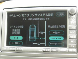 Toyota Alphard Lane Monitoring
