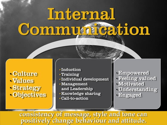 essays industry internal communication It spreads through an organization with access to individual interpretation, causing gossip, rumors, and single-strand messages grapevine communication is quick and usually more direct than formal communication dead-ender is a term that describes an employee who receives most of the grapevine information but does.