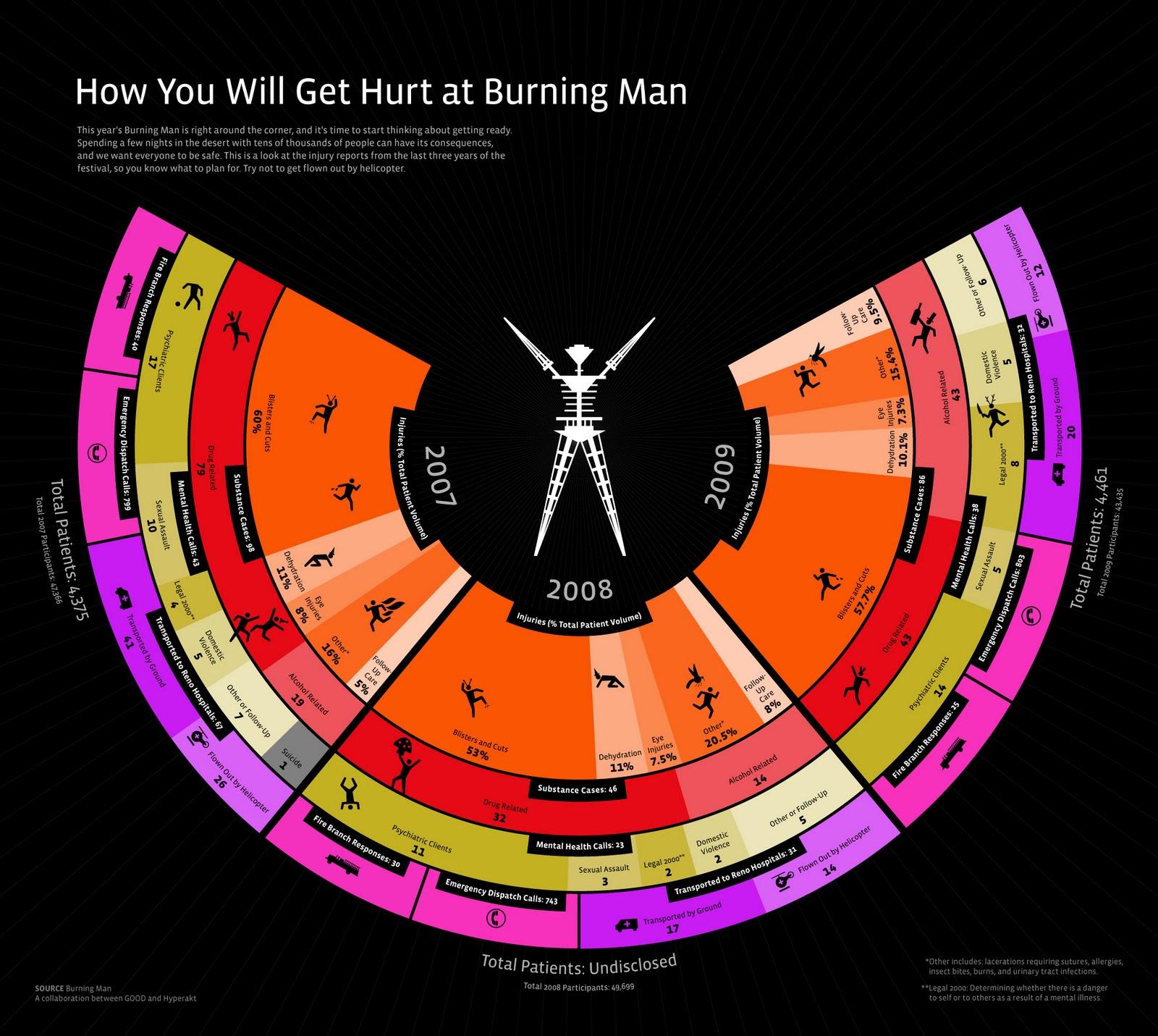 http://3.bp.blogspot.com/_ihrs8NzHWHU/TU8zErS1aRI/AAAAAAAACU0/RrPKnMR04Xo/s1600/BurningMan_GOOD.jpg