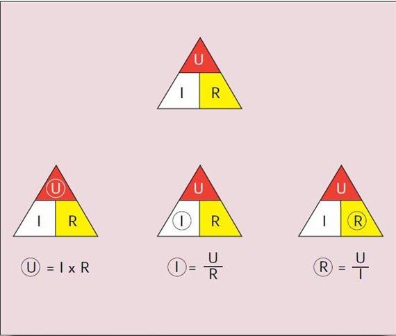 Curso de electronica (Clase 2) Resistecia Electrica