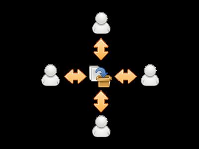 Colaboración 2G