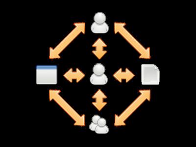 Colaboración 3G