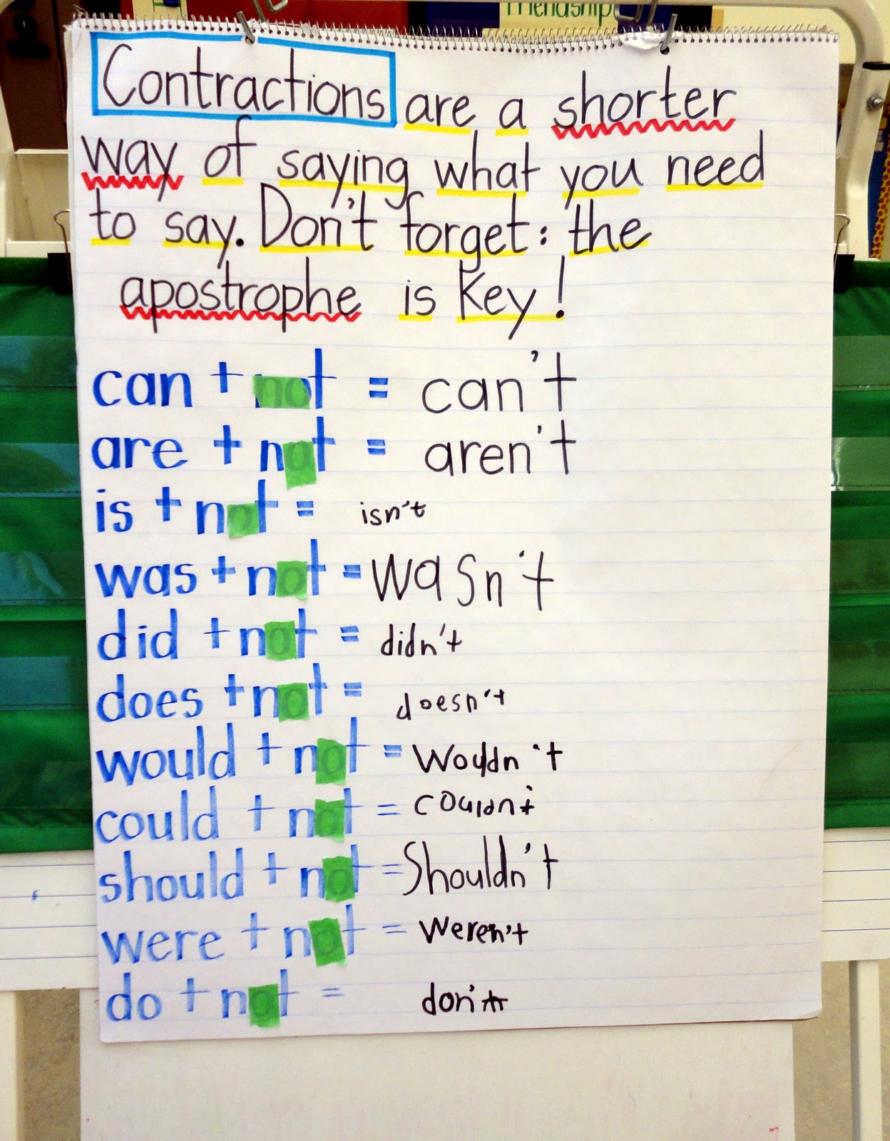 Contractions Activity Related Keywords & Suggestions - Contractions ...