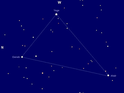 Astronomy start chart of the Summer Triangle