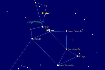 Astronomy star chart of the moon, Jupiter & Sagittarius