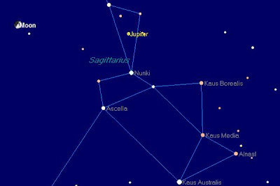 Astronomy start chart of the mmon and Sagittarius