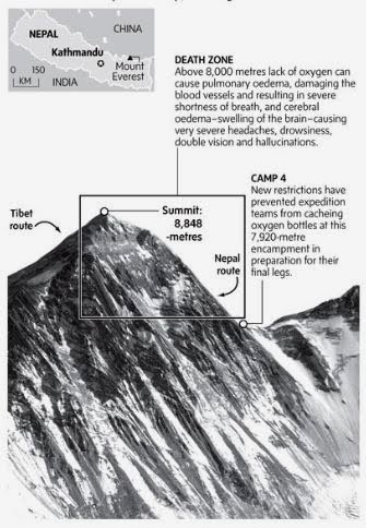 "corpses on mount everest. in Mount Everest#39;s ""death"