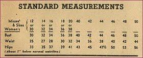 Measurement chart for 1920s to the late 1940s