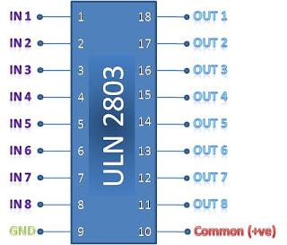 ULN2803 Pinout