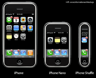 No I Dont Have An IPhone
