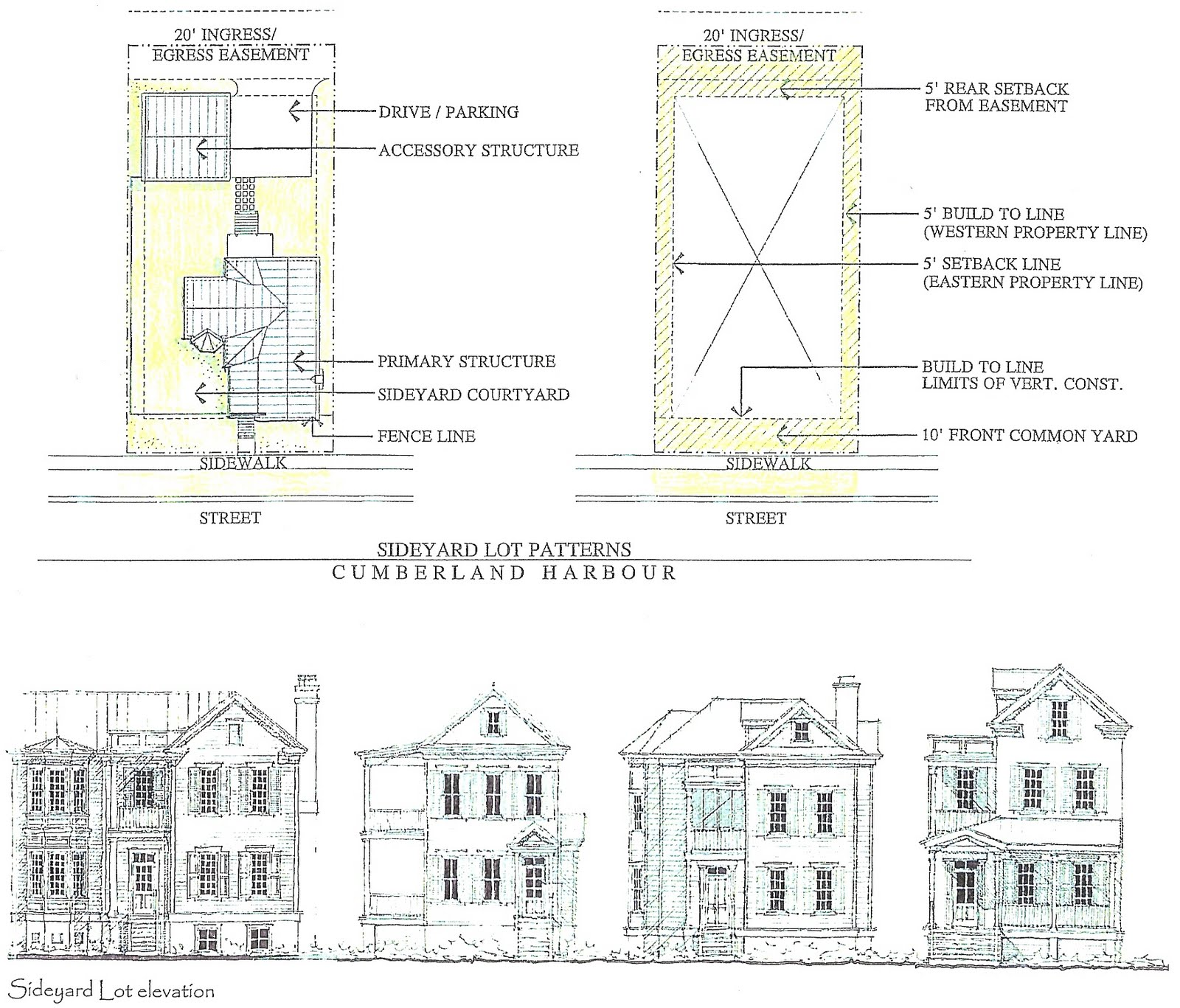 Minimum Floor Elevation : Charleston place sideyard lots