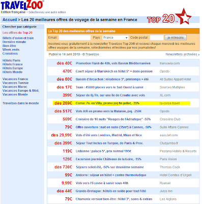 travelzoo top 20 corse