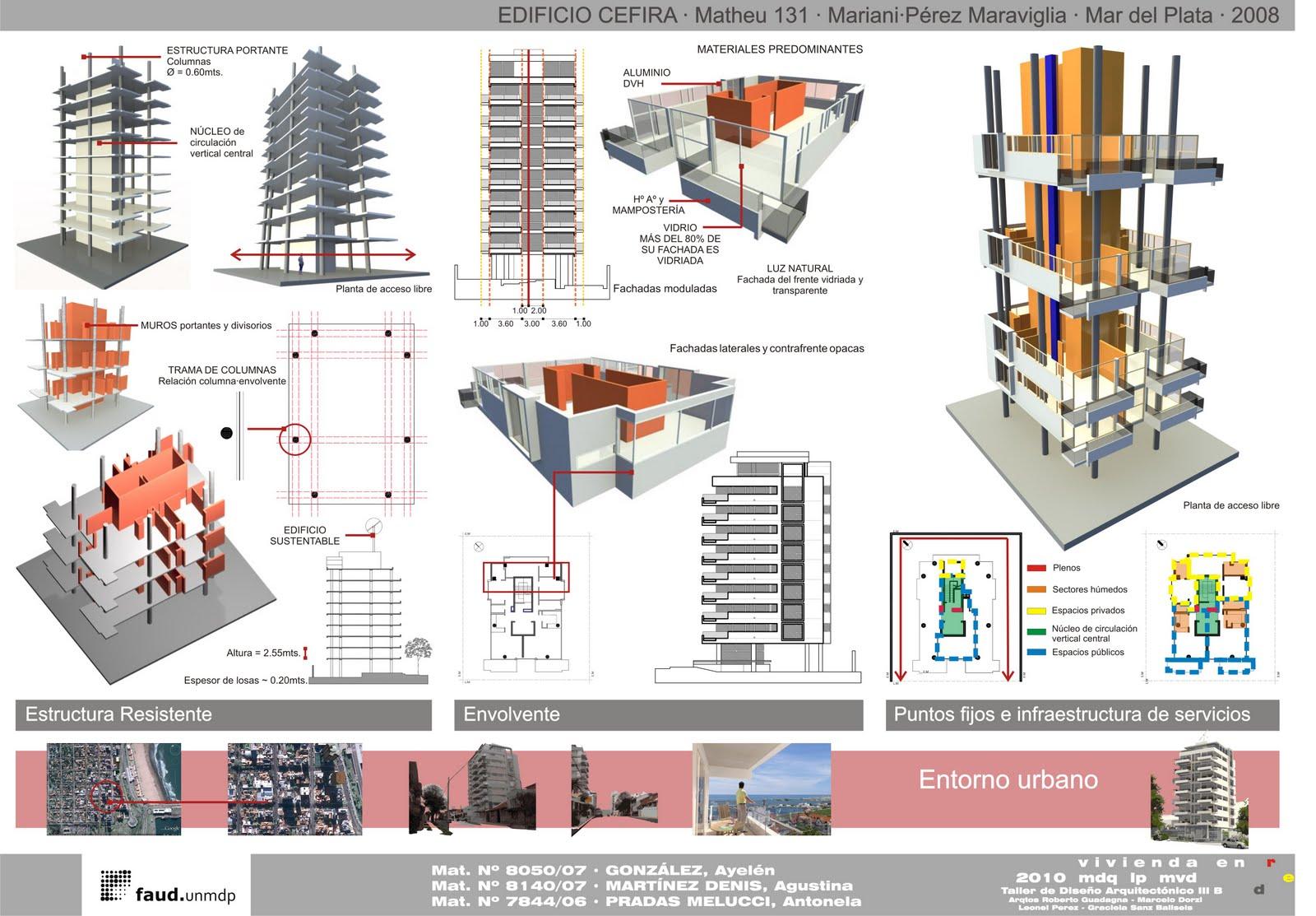 Dise o 3 abril 2010 for Tipos de mobiliario urbano pdf