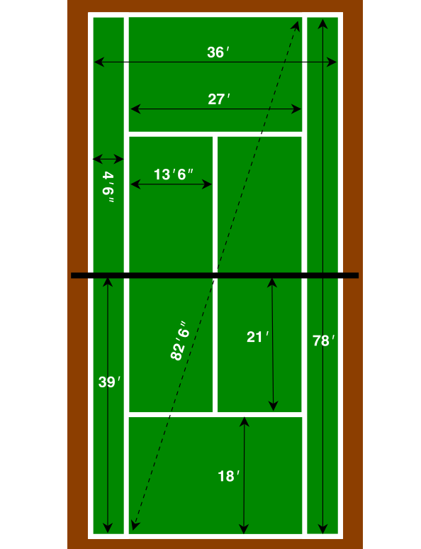 Gotta play tennis info scoring court size grips