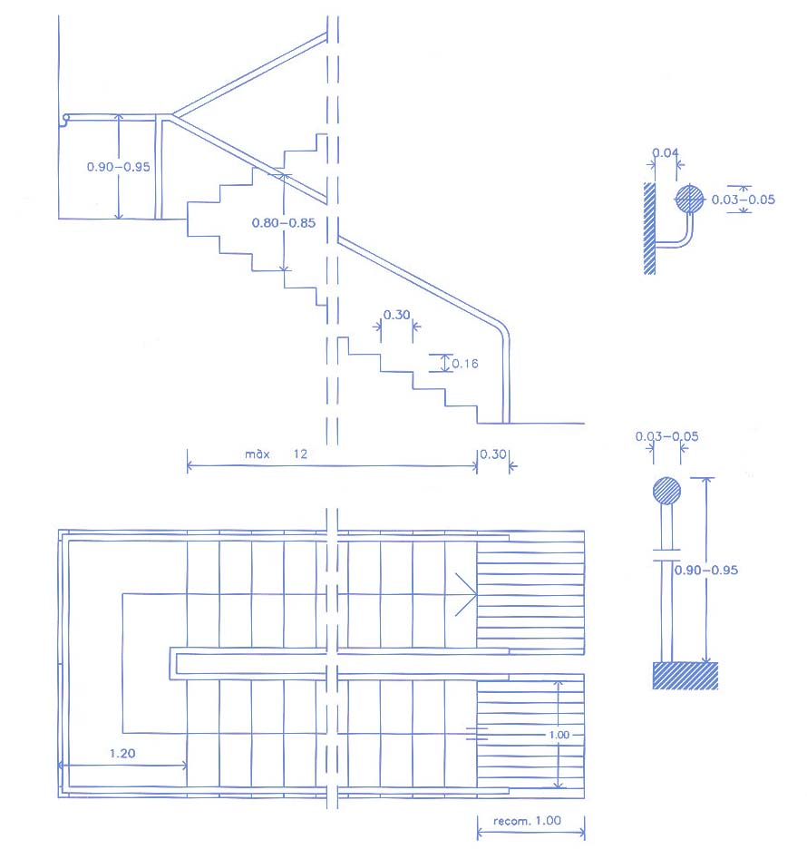 Altura minima ba o bajo escalera for Escalera de medidas