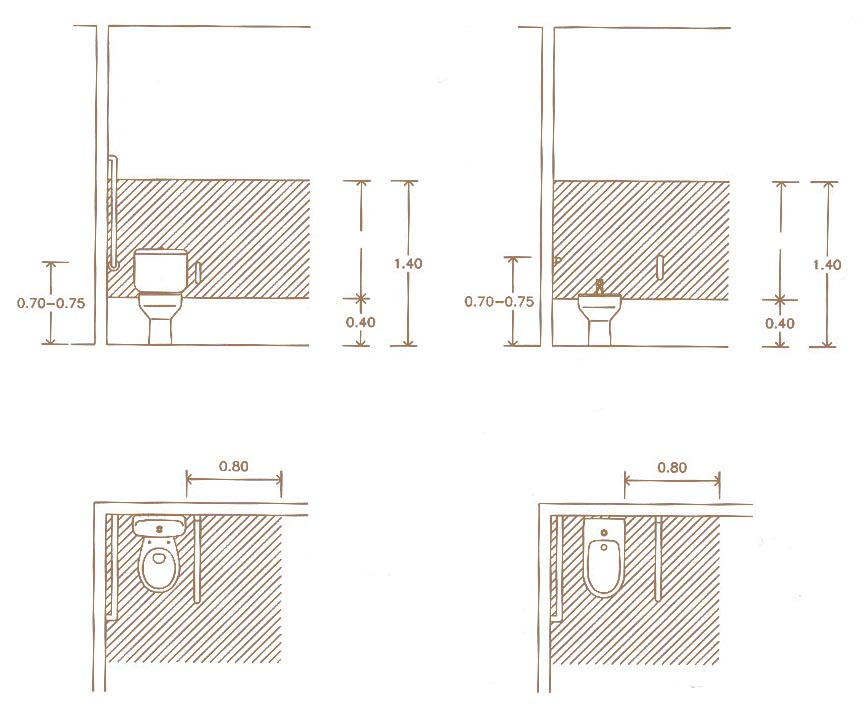 Viviendas adaptadas accesibilidad en la edificaci n for Inodoro minusvalidos