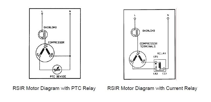jenis motor compressor