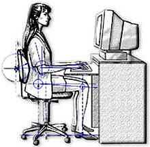 Ergonom A Abdoncif Riesgos En La Oficina De Ergonomia