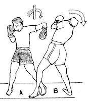 Картинка, как поставить нокаутирующий удар