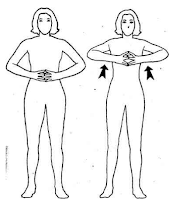 Иллюстрация бодифлекс